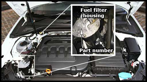 Audi A3 8V fuel filter housing